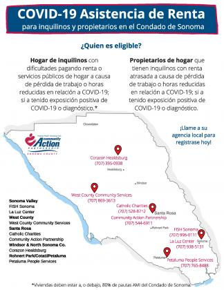 COVID-19 rental asistance flyer in Spanish