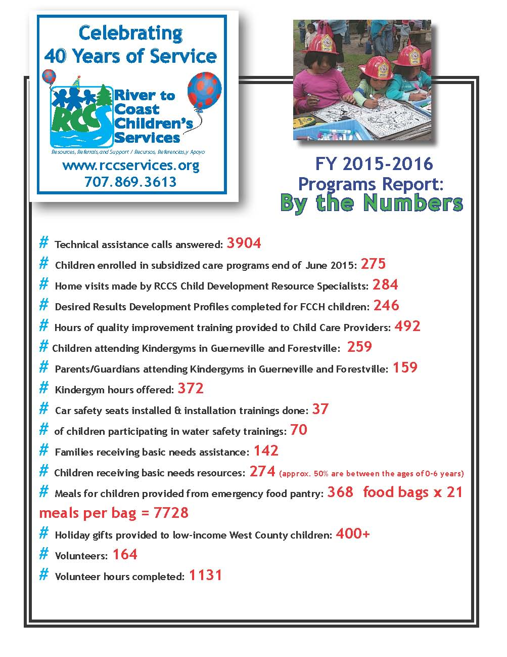 progams report for 2015 2016